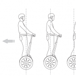 How to use Segway - As easy as pie